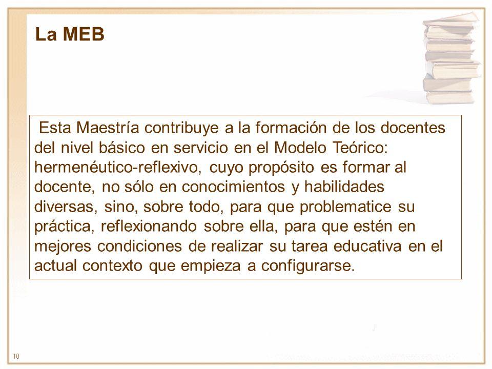 10 Esta Maestría contribuye a la formación de los docentes del nivel básico en servicio en el Modelo Teórico: hermenéutico-reflexivo, cuyo propósito e