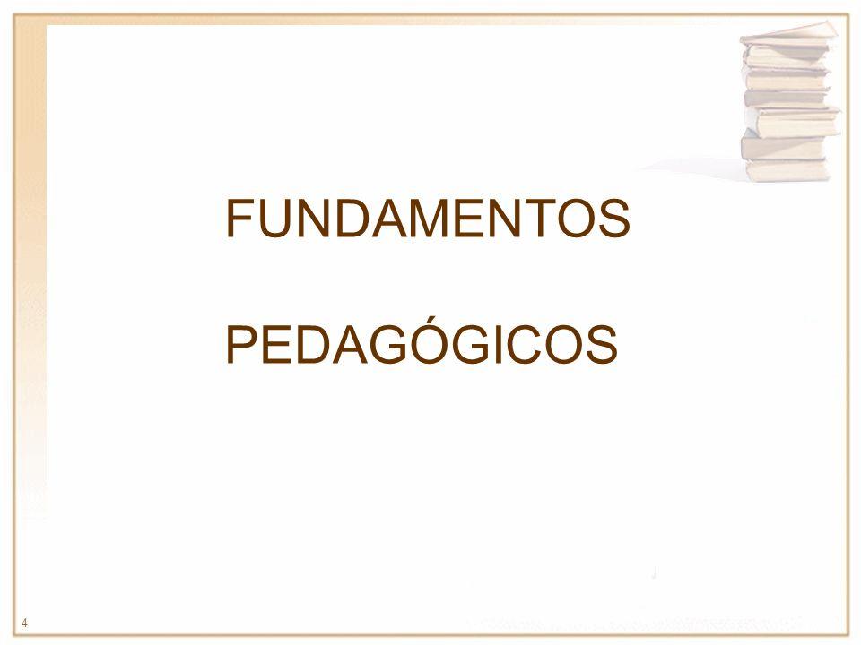 15 Integra fundamentos teóricos para la reflexión y transformación del trabajo en el aula y de la organización escolar, a fin de que los integrantes de la comunidad vivan ambientes estimulantes para el estudio y el trabajo.