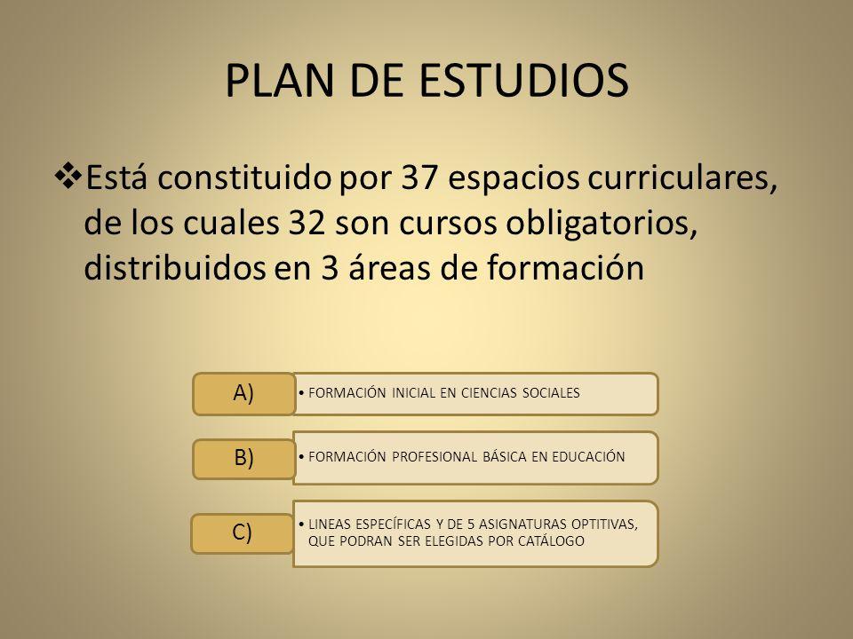 PLAN DE ESTUDIOS Está constituido por 37 espacios curriculares, de los cuales 32 son cursos obligatorios, distribuidos en 3 áreas de formación FORMACI