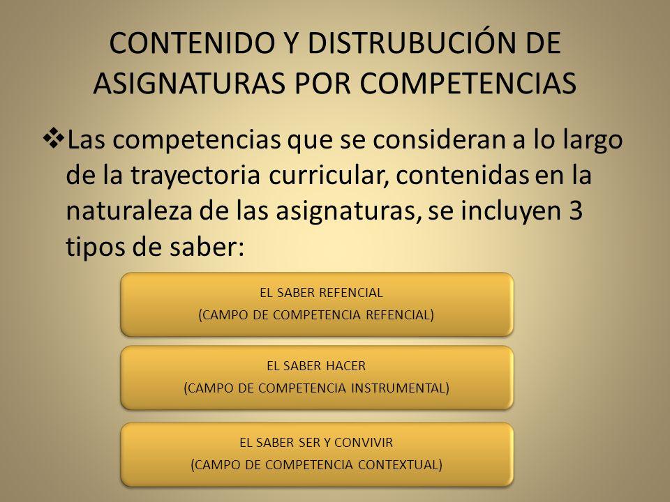 CONTENIDO Y DISTRUBUCIÓN DE ASIGNATURAS POR COMPETENCIAS Las competencias que se consideran a lo largo de la trayectoria curricular, contenidas en la