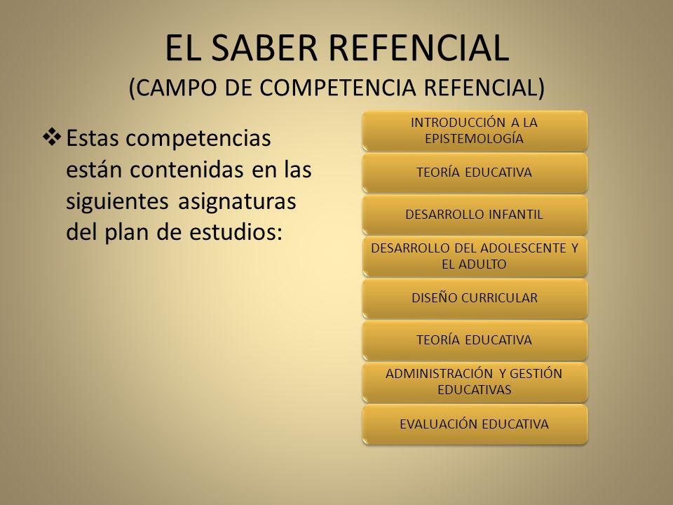 EL SABER REFENCIAL (CAMPO DE COMPETENCIA REFENCIAL) Estas competencias están contenidas en las siguientes asignaturas del plan de estudios: INTRODUCCI