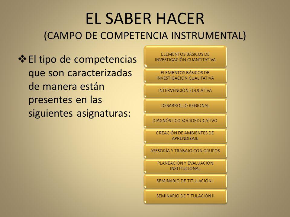 EL SABER HACER (CAMPO DE COMPETENCIA INSTRUMENTAL) El tipo de competencias que son caracterizadas de manera están presentes en las siguientes asignatu