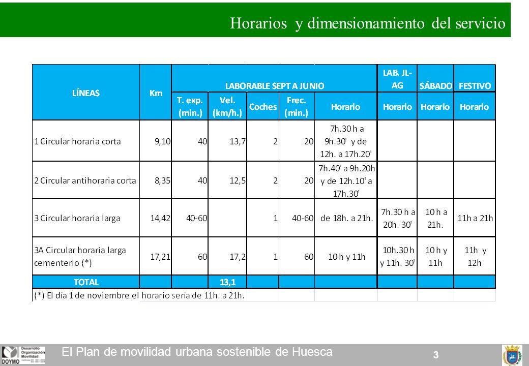 44 El Plan de movilidad urbana sostenible de Huesca Horarios día laborable (excepto verano) Horario línea 1 horariaHorario línea 2 antihoraria Horario línea 3 horaria