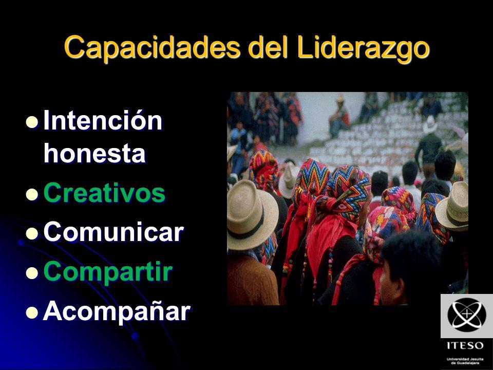 Capacidades del Liderazgo Intención honesta Intención honesta Creativos Creativos Comunicar Comunicar Compartir Compartir Acompañar Acompañar