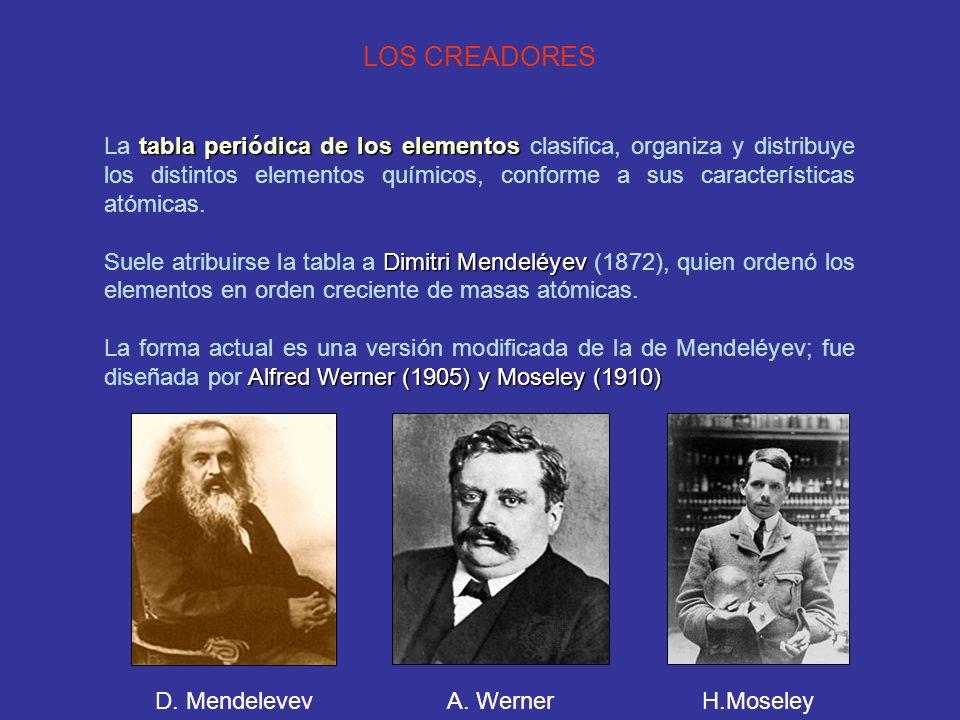 tabla periódica de los elementos La tabla periódica de los elementos clasifica, organiza y distribuye los distintos elementos químicos, conforme a sus