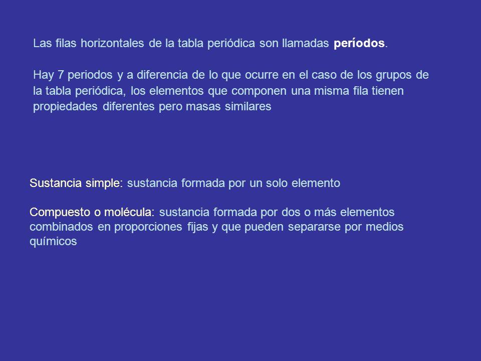 Las filas horizontales de la tabla periódica son llamadas períodos. Hay 7 periodos y a diferencia de lo que ocurre en el caso de los grupos de la tabl