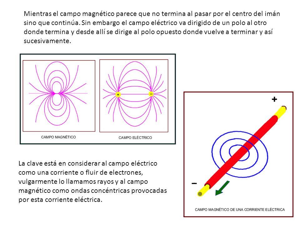 La clave está en considerar al campo eléctrico como una corriente o fluir de electrones, vulgarmente lo llamamos rayos y al campo magnético como ondas
