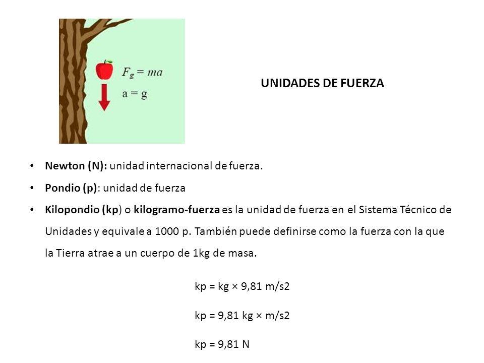 kp = kg × 9,81 m/s2 kp = 9,81 kg × m/s2 kp = 9,81 N UNIDADES DE FUERZA Newton (N): unidad internacional de fuerza. Pondio (p): unidad de fuerza Kilopo