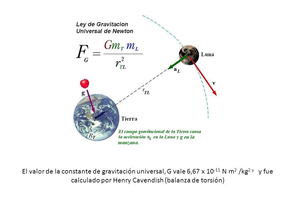 El valor de la constante de gravitación universal, G vale 6,67 x 10 -11 N m 2 /kg 2 y y fue calculado por Henry Cavendish (balanza de torsión)