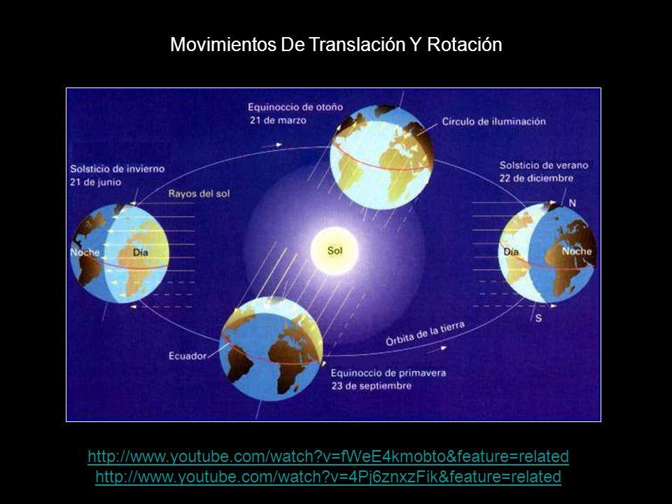 Movimientos De Translación Y Rotación El período de traslación o año es el tiempo necesario para que la tierra complete una vuelta alrededor del sol.