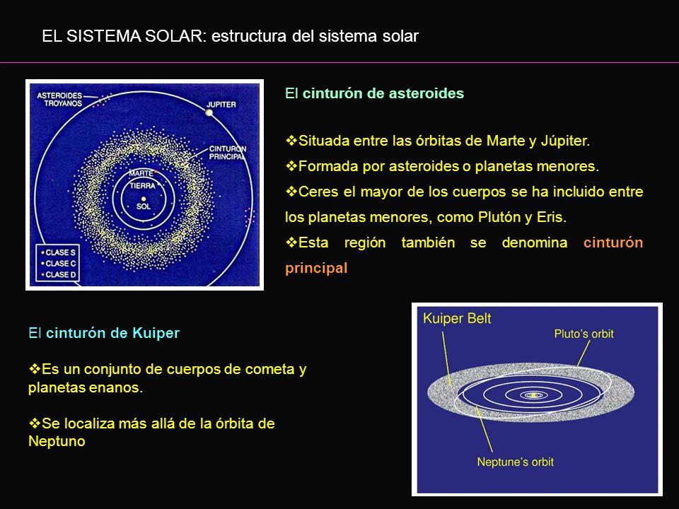 ORGANIZACIÓN DEL UNIVERSO: planetas, satélites, asteroides y cometas Un PLANETA es un cuerpo celeste que está en órbita alrededor de una estrella y ti