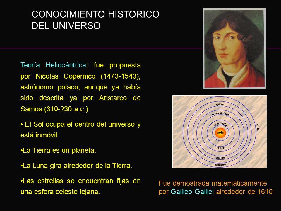 CONOCIMIENTO HISTORICO DEL UNIVERSO Teoría Geocéntrica Fue propuesta por Aristóteles (S. IV a.c.) y completada por Ptolomeo (S. II a.c.) La Tierra est