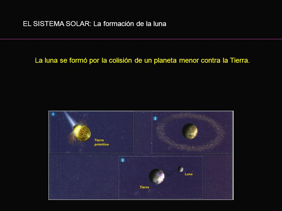EL SISTEMA SOLAR: la formación de los planetas (optativo) 1. Hace 4570 m.a. la nebulosa se comprime, se colapsa y se transforma en un disco. 2. El dis