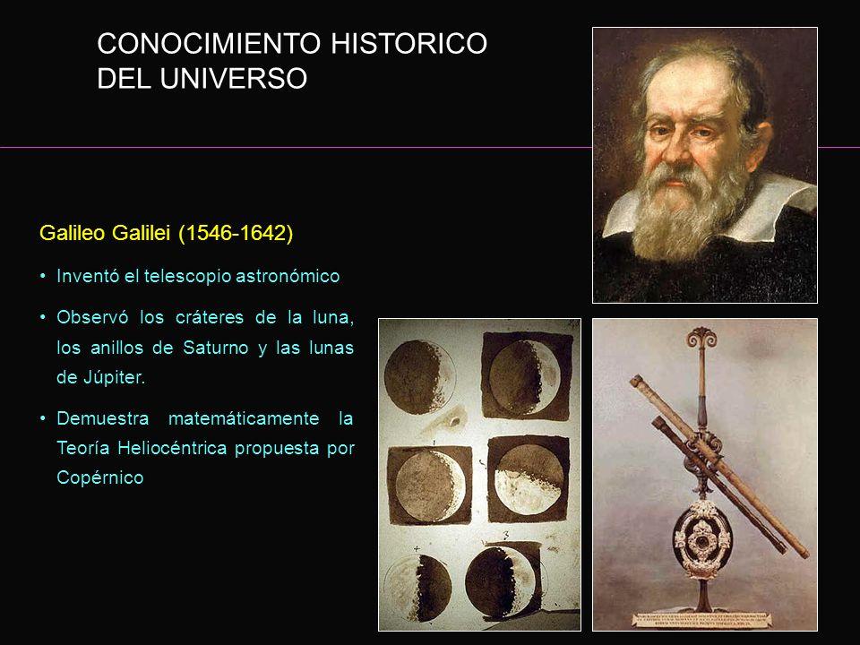 Teoría Heliocéntrica: fue propuesta por Nicolás Copérnico (1473-1543), astrónomo polaco, aunque ya había sido descrita ya por Aristarco de Samos (310-
