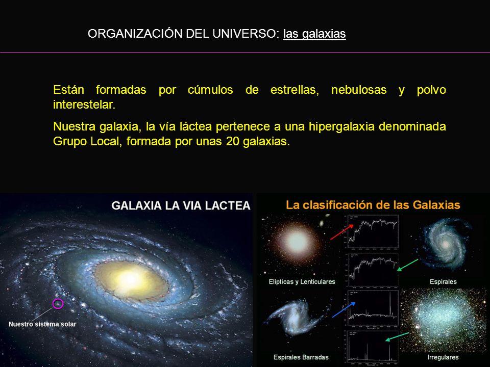 EL UNIVERSO El universo observable es aquella porción que puede estudiarse con todos los medios tecnológicos al alcance del hombre. Constituye el 10%