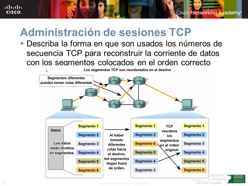 13 © 2007 Cisco Systems, Inc. All rights reserved. Traducido en apoyo a la capacitación de Instructores de la Red Proydesa Administración de sesiones
