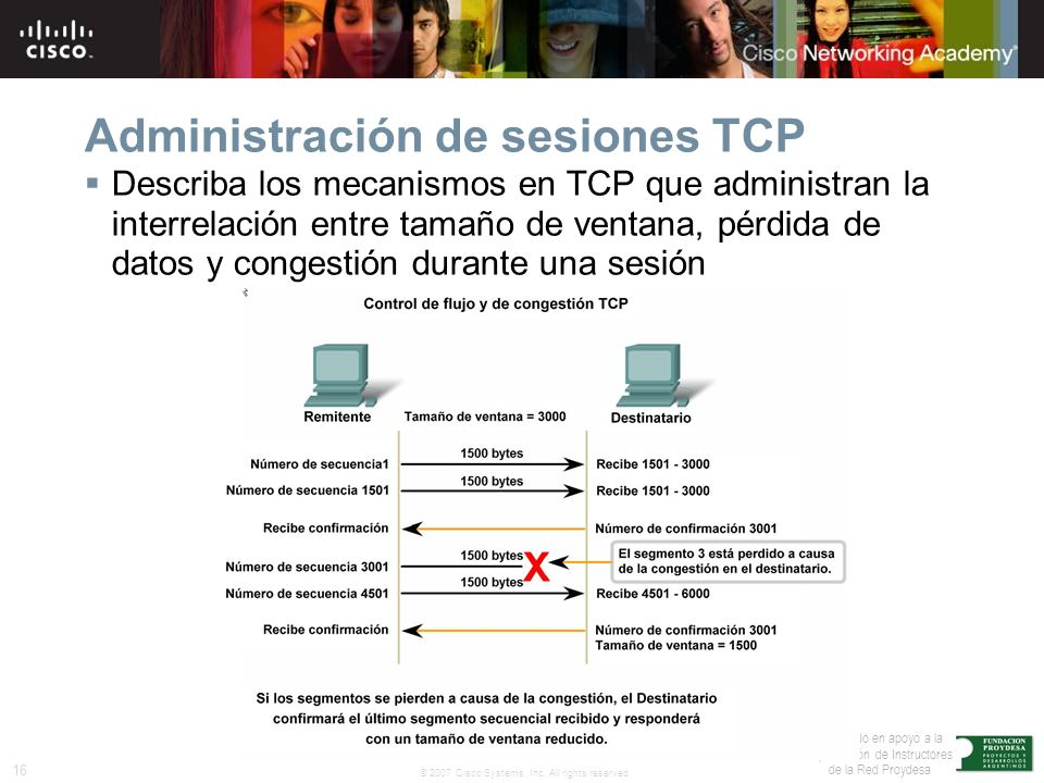 16 © 2007 Cisco Systems, Inc. All rights reserved. Traducido en apoyo a la capacitación de Instructores de la Red Proydesa Administración de sesiones