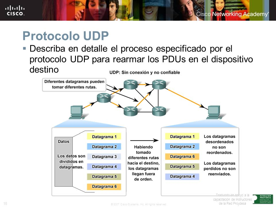 18 © 2007 Cisco Systems, Inc. All rights reserved. Traducido en apoyo a la capacitación de Instructores de la Red Proydesa Protocolo UDP Describa en d