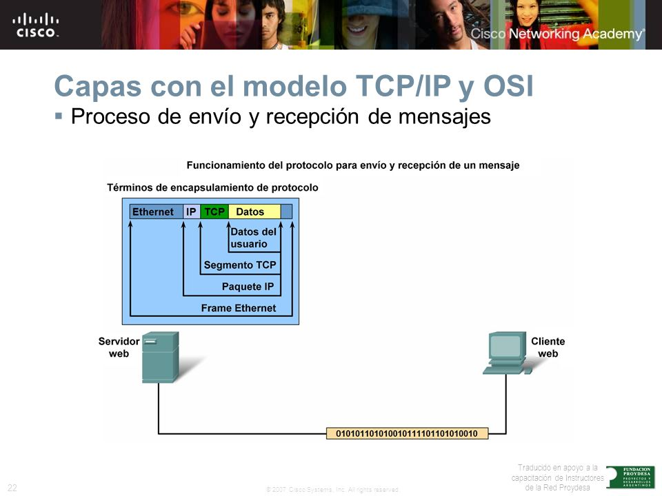 22 © 2007 Cisco Systems, Inc. All rights reserved. Traducido en apoyo a la capacitación de Instructores de la Red Proydesa Capas con el modelo TCP/IP