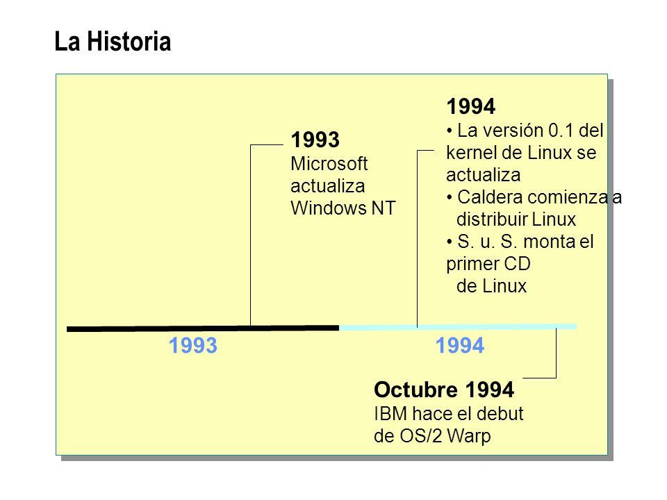 La Historia 19931994 1993 Microsoft actualiza Windows NT Octubre 1994 IBM hace el debut de OS/2 Warp 1994 La versión 0.1 del kernel de Linux se actual