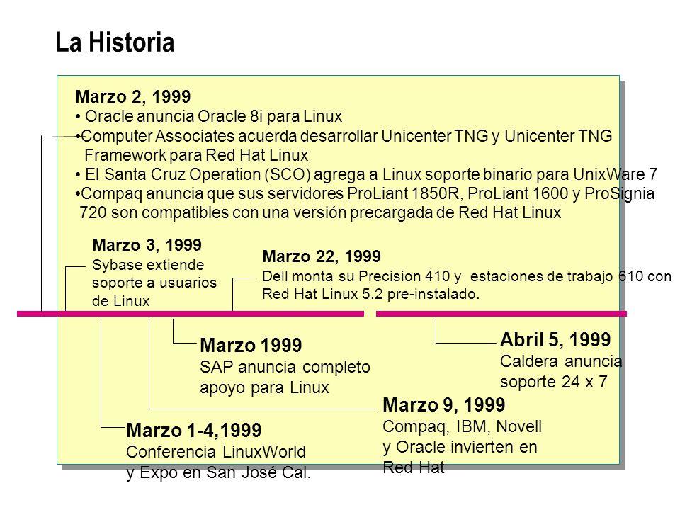 La Historia Marzo 2, 1999 Oracle anuncia Oracle 8i para Linux Computer Associates acuerda desarrollar Unicenter TNG y Unicenter TNG Framework para Red