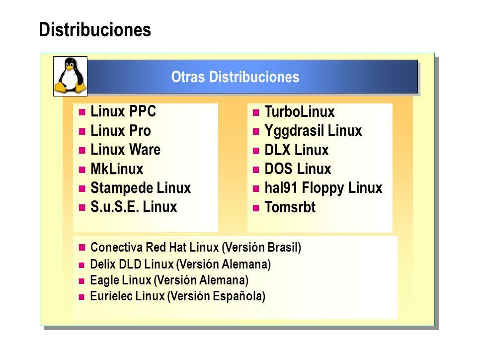 Distribuciones Otras Distribuciones Linux PPC Linux Pro Linux Ware MkLinux Stampede Linux S.u.S.E. Linux TurboLinux Yggdrasil Linux DLX Linux DOS Linu