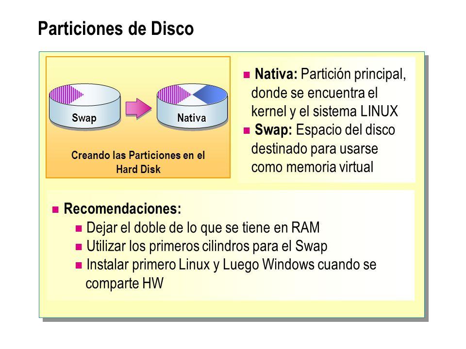 Particiones de Disco Creando las Particiones en el Hard Disk SwapSwapNativaNativa Nativa: Partición principal, donde se encuentra el kernel y el siste