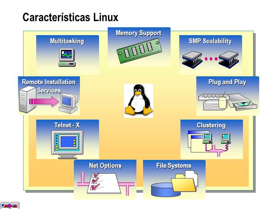 Características Linux II Multiusuario Varios usuarios en sesión simultáneamente en el sistema Usuarios protegidos unos de otros Acceso a todo el sistema Posible consultar código para encontrar errores A nivel académico es útil contar con los fuentes Facilidad de instalación Cada vez es más fácil de instalar De uso libre (free) La licencia de linux no requiere pagar para ser usado