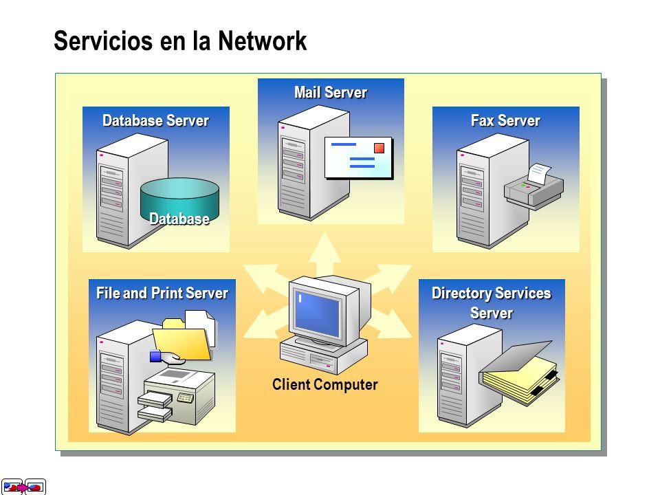 Servicios en la Network II Client Computer News IRC (Int.