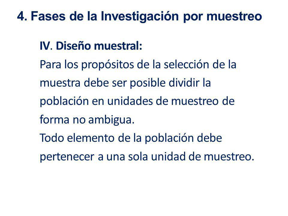 IV. Diseño muestral: Para los propósitos de la selección de la muestra debe ser posible dividir la población en unidades de muestreo de forma no ambig