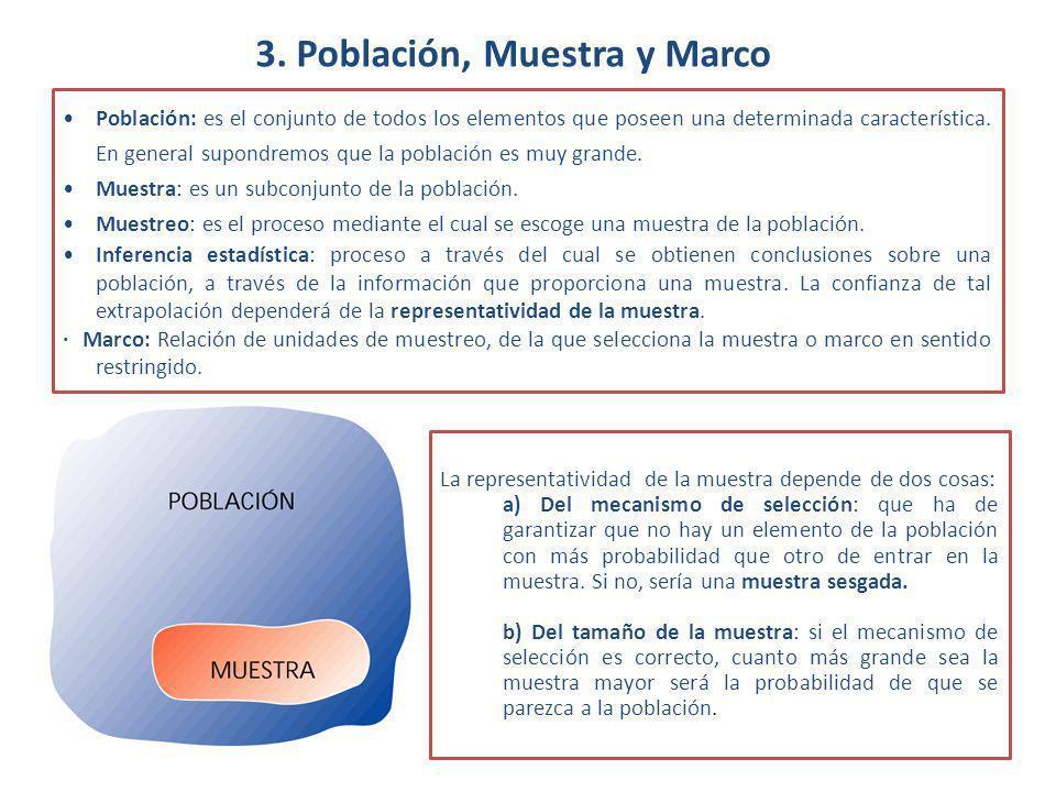 3. Población, Muestra y Marco Población: es el conjunto de todos los elementos que poseen una determinada característica. En general supondremos que l