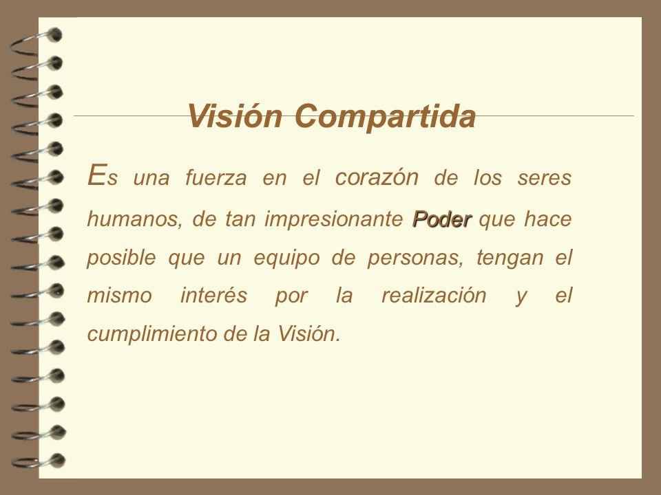 Visión Conceptos 4 Concepto 4 Declaración 4 Enfoque 4 Claramente definida 4 Necesaria en los diferentes niveles 4 Consistencia 4 Compartida
