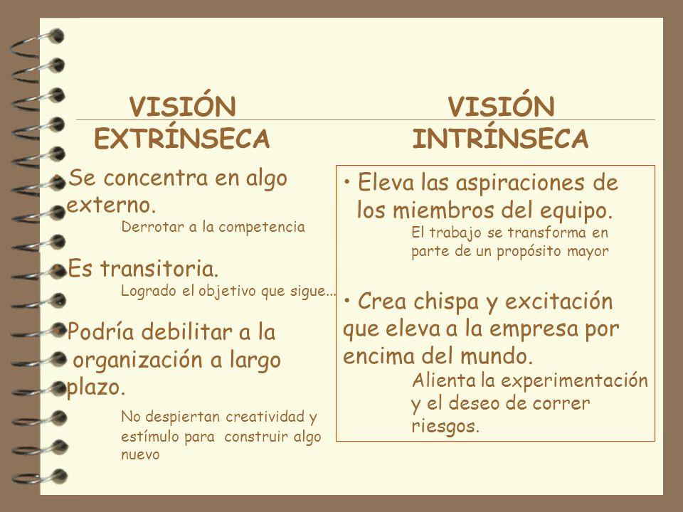VISIÓN PERSONAL VISIÓN COMPARTIDA De una persona Exigen Acatamiento No hay compromiso Se refieren a Mi visión Despierta el Compromiso Se refieren a Nu