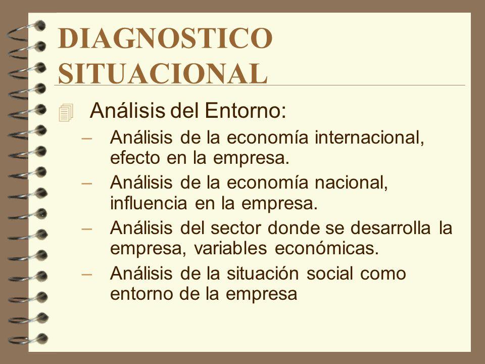 Diagnóstico Situacional 4 Muestra los principales eventos políticos y sociales que han ocurrido o se piensa ocurrirán dentro del horizonte de Planeaci