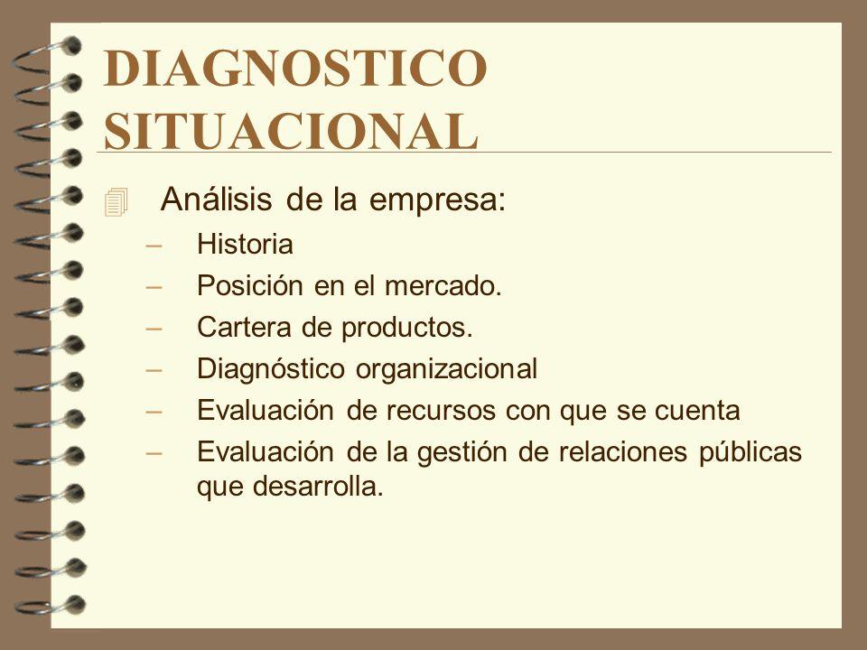 DIAGNOSTICO SITUACIONAL 4 Análisis del Entorno: –Análisis de la economía internacional, efecto en la empresa. –Análisis de la economía nacional, influ
