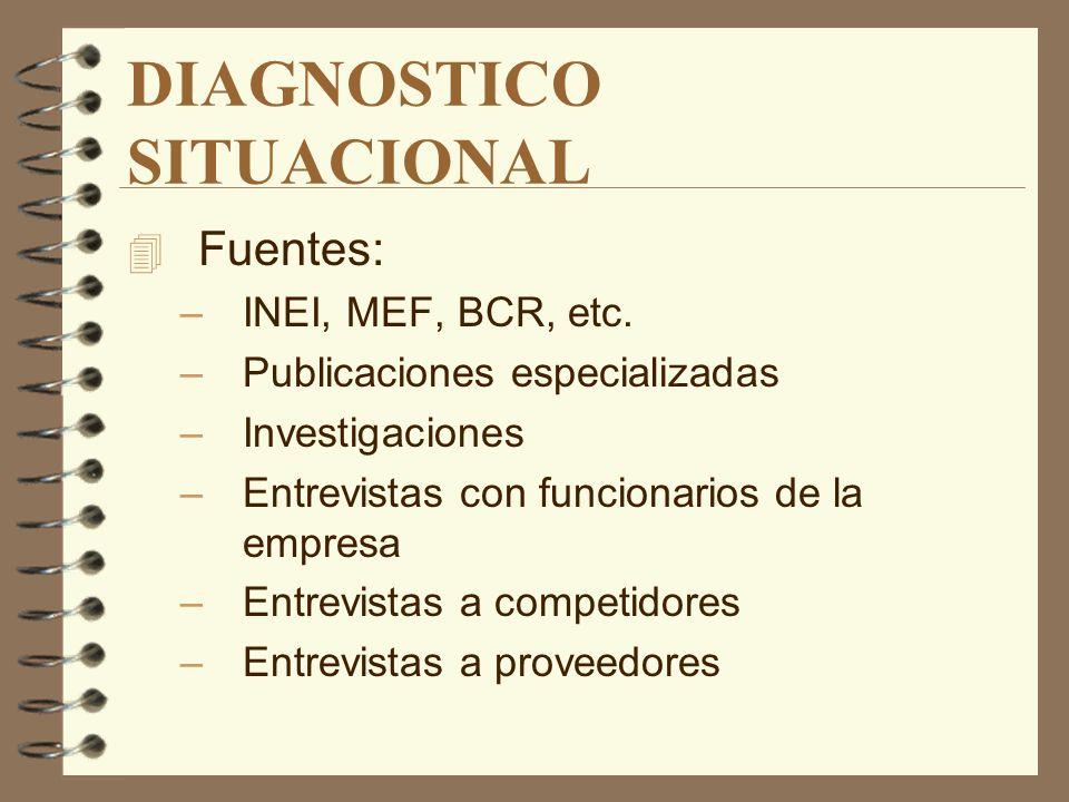 DIAGNOSTICO SITUACIONAL 4 Herramientas a utilizar: –Diagnóstico FODA: Fortalezas Oportunidades Debilidades Amenazas –Problema del Arbol: Causa (raíz)