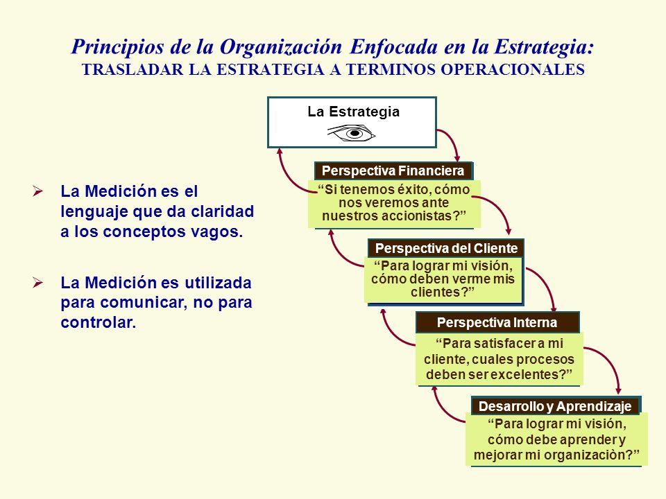 Proceso de la Primera Fase del Planeamiento Estratégico 4 Visión 4 Misión o Propósito o Razón de Ser 4 Auditoria de situación 4 Análisis FODA 4 Establ