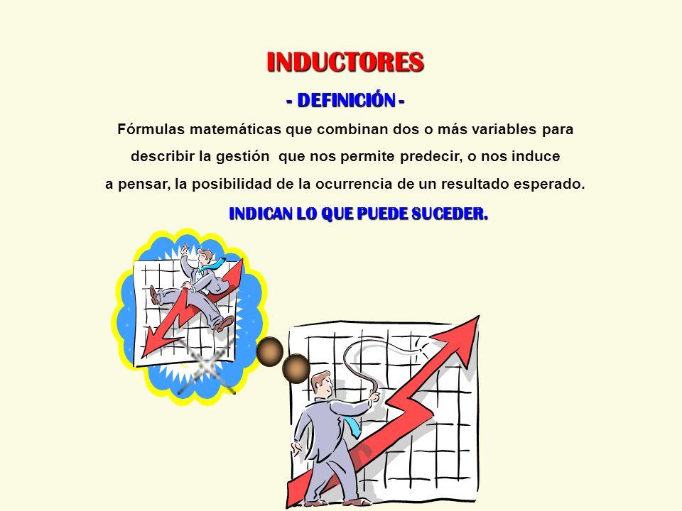INDICADORES - DEFINICIÓN - Fórmulas matemáticas que combinan dos o más variables para mostrar el resultado real frente al resultado esperado. Indican