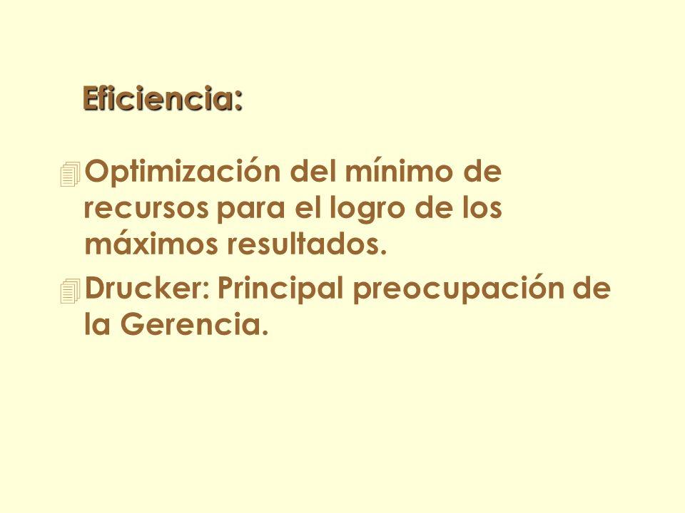 Eficacia 4 Adaptación continua de la Organización al entorno tanto externo como interno. 4 Drucker: – Tomar las decisiones de hoy para los resultados