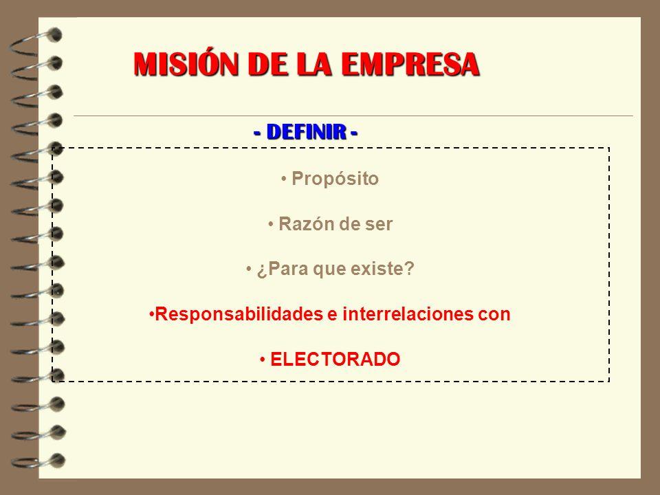 Misión 4 La Misión de la organización dice lo que ésta es, el porque existe y la contribución distintiva que puede hacer. 4 Identificar la Misión es r