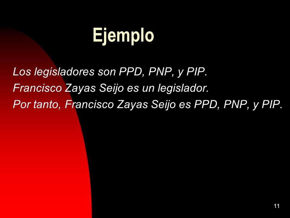 11 Ejemplo Los legisladores son PPD, PNP, y PIP. Francisco Zayas Seijo es un legislador. Por tanto, Francisco Zayas Seijo es PPD, PNP, y PIP.