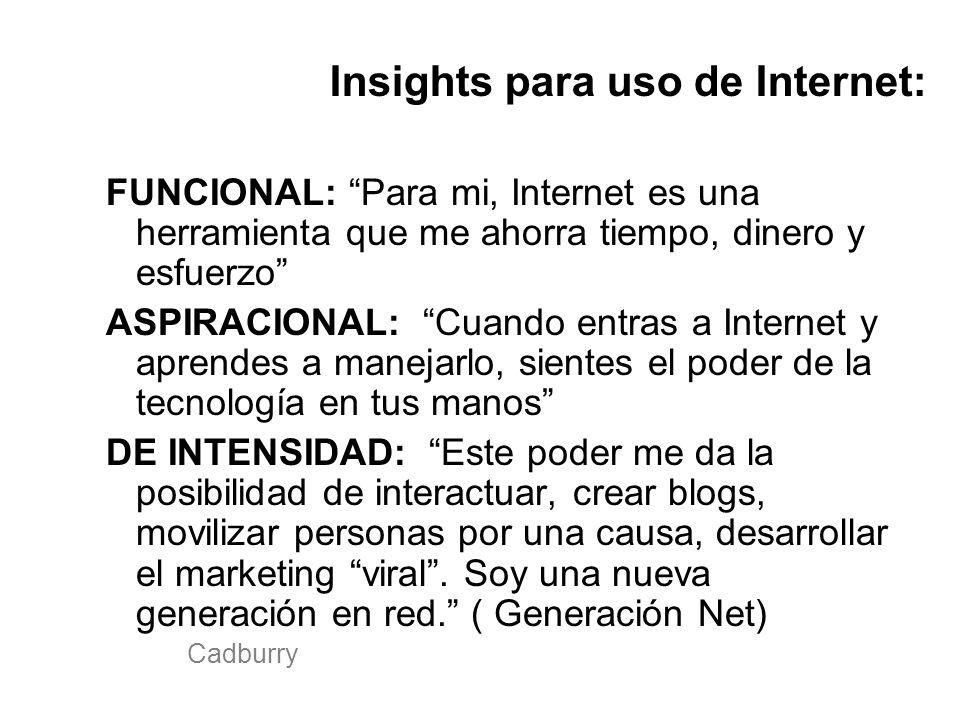 FUNCIONAL: Para mi, Internet es una herramienta que me ahorra tiempo, dinero y esfuerzo ASPIRACIONAL: Cuando entras a Internet y aprendes a manejarlo,