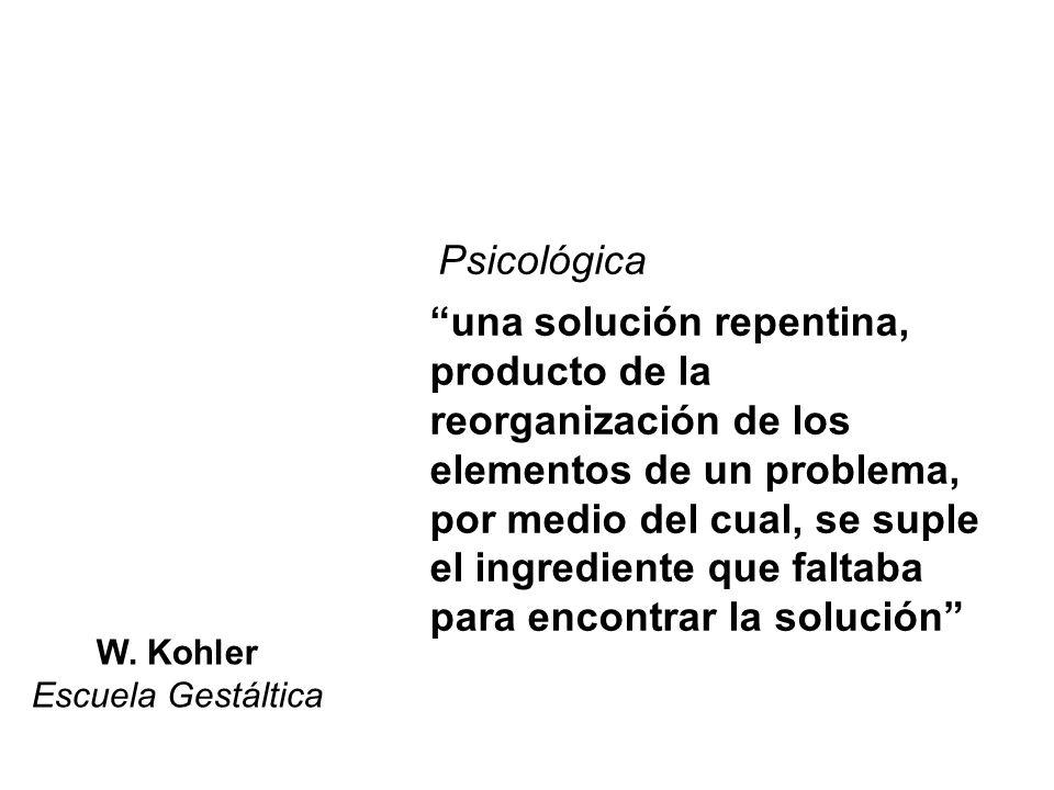W. Kohler Escuela Gestáltica una solución repentina, producto de la reorganización de los elementos de un problema, por medio del cual, se suple el in