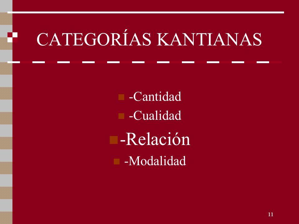 11 CATEGORÍAS KANTIANAS -Cantidad -Cualidad -Relación -Modalidad