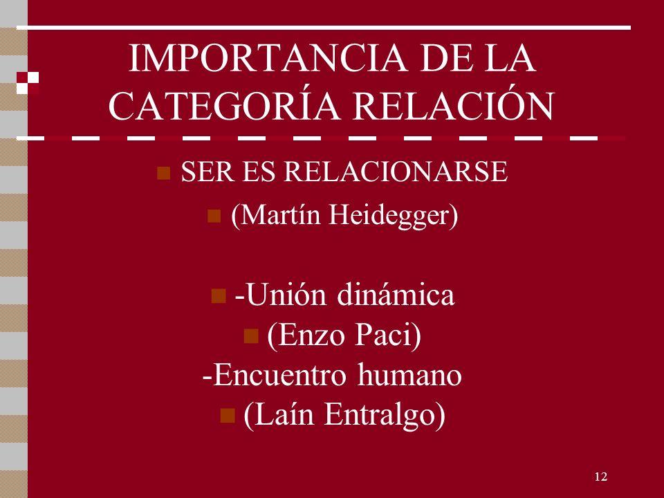 12 IMPORTANCIA DE LA CATEGORÍA RELACIÓN SER ES RELACIONARSE (Martín Heidegger) -Unión dinámica (Enzo Paci) -Encuentro humano (Laín Entralgo)