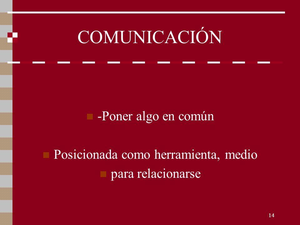 14 COMUNICACIÓN -Poner algo en común Posicionada como herramienta, medio para relacionarse