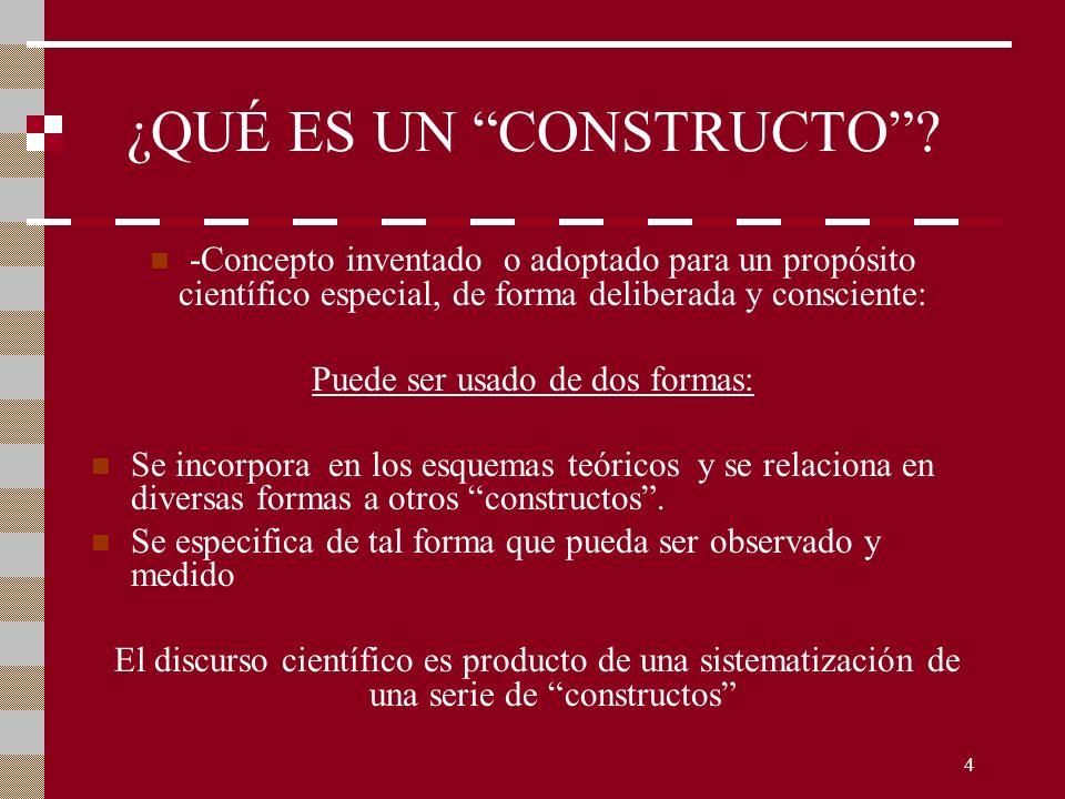 4 ¿QUÉ ES UN CONSTRUCTO? -Concepto inventado o adoptado para un propósito científico especial, de forma deliberada y consciente: Puede ser usado de do