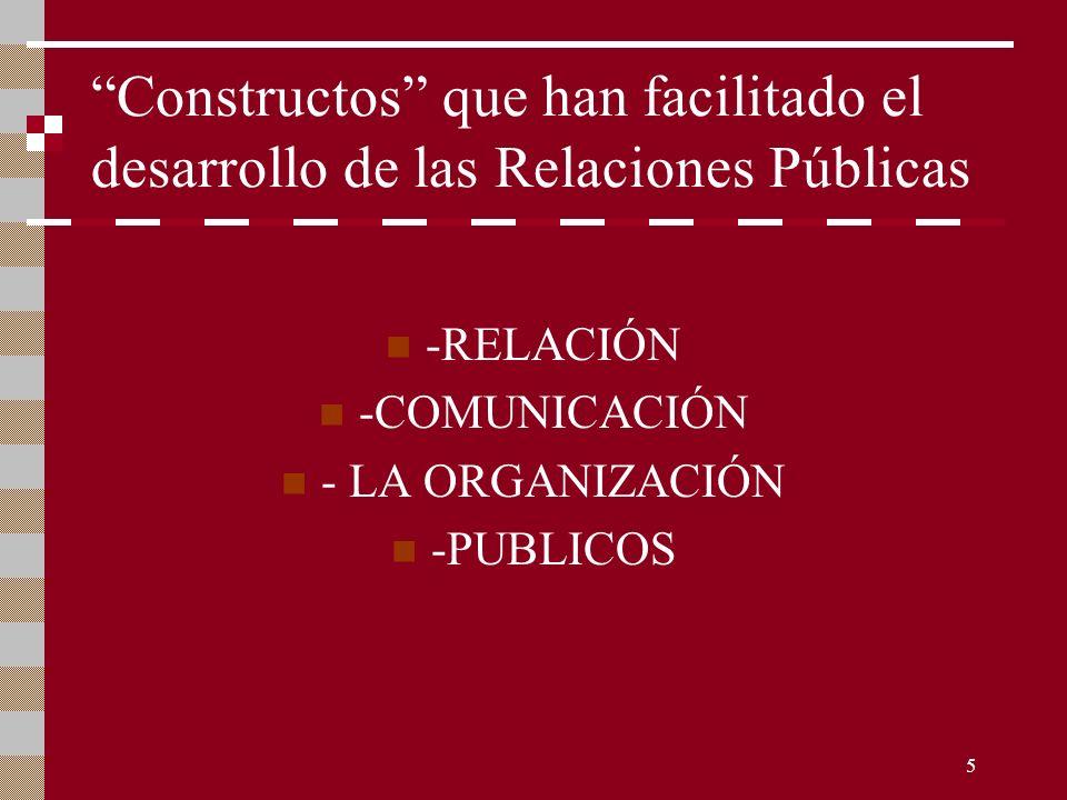 5 Constructos que han facilitado el desarrollo de las Relaciones Públicas -RELACIÓN -COMUNICACIÓN - LA ORGANIZACIÓN -PUBLICOS