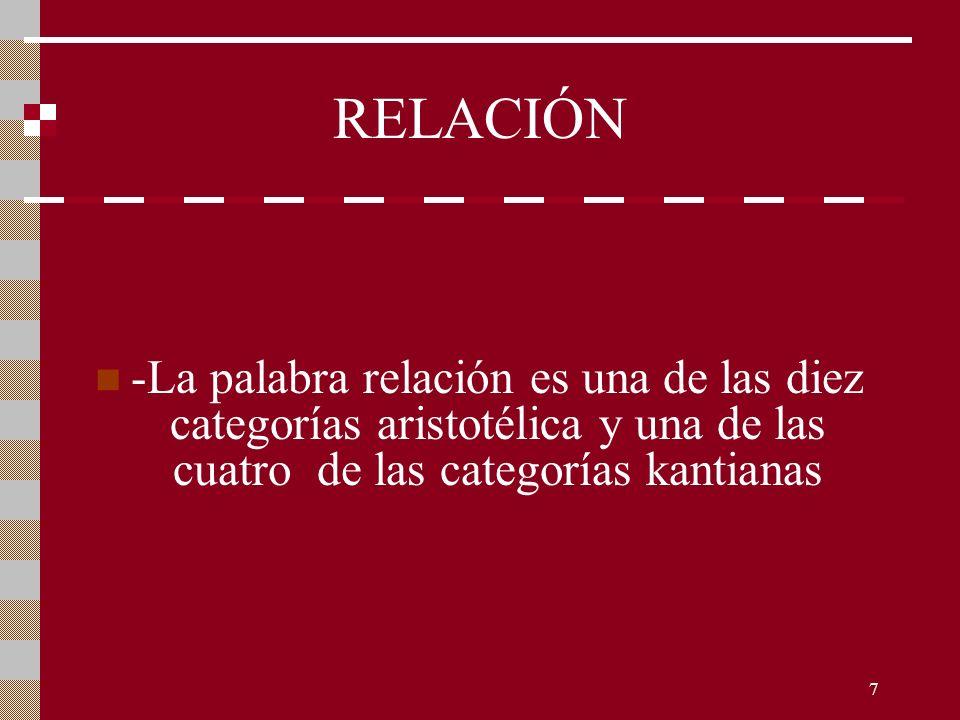 7 RELACIÓN -La palabra relación es una de las diez categorías aristotélica y una de las cuatro de las categorías kantianas