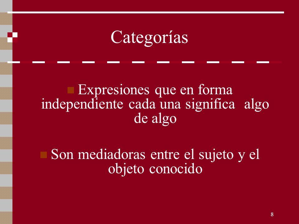 8 Categorías Expresiones que en forma independiente cada una significa algo de algo Son mediadoras entre el sujeto y el objeto conocido